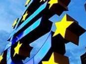 Debilidad Europa