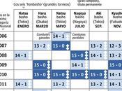 Hakuho Taiho Rivalidad traspasa generaciones