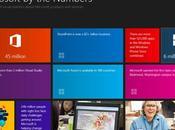 Windows Store Phone conjunto tienen medio millón aplicaciones