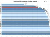 ¿Reducir educación concertada sería catástrofe? normal?