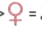 noviembre sólo DÍA...contra TODAS expresiones violencia género