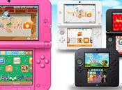 Nueva Actualización Disponible para Nintendo (9.3.0-21U)