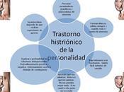 Trastorno histriónico personalidad