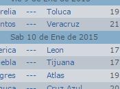 Fechas horarios calendario clausura 2015 Liga