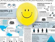 felicidad incrementa productividad
