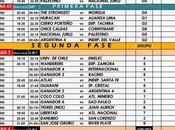 Calendario Copa Libertadores 2015