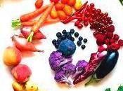 Antiaging Nutrición: Consejos para Alimentación