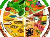 nutrientes cada