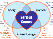 Heart Serious Game Design