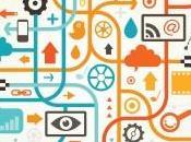 ¿Qué marcas dominaron estrategias social media durante 2014?