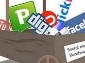 ¿Las chicas dominamos social media?