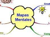 Mapas mentales negocios