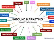 ¿Qué inbound marketing?