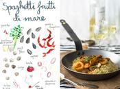 Spaghetti frutti mare (Espaguetis Marsico)