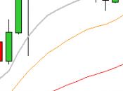 camino diario trading: (03/02/2015) Tratando recuperar