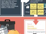 Técnicas profesionales para priorizar tiempo productivo [Infografía]