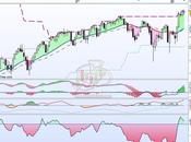 mercado, sector acción… punto