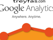 Google Analytics alternativas similares 2015