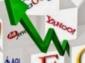 Optimiza blog para buen contenido