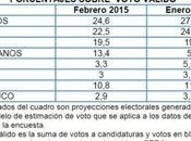 españoles quieren reconquistar Centro