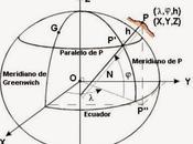 ¿Cómo transformar coordenadas geodésicas rectangulares viceversa?