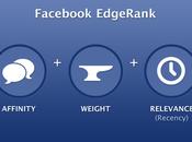 EdgeRank Facebook vuelto atacar?