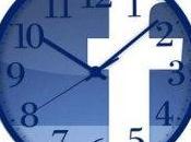 Horas días para publicar FACEBOOK según sector