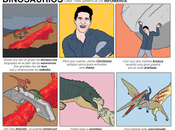 Dinosaurios (Infomierda)