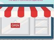 Cuánta inversión necesitas para crear tienda Prestashop?