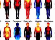 emociones... causas enfermedad?
