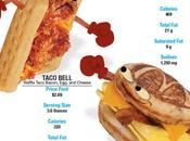 Taco Bell burla McDonald's desayunos rutinarios.