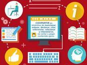 Pauta para compartir contenidos blog