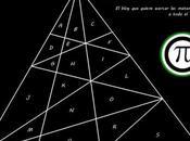¿Cuántos triángulos dibujados imagen?