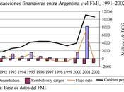 crisis argentina 2001: ¿golpe neoliberalismo?
