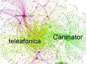 Análisis conversación #HuelgaTotalMovistar, bots, perfiles blancos elecciones sindicales telefónica
