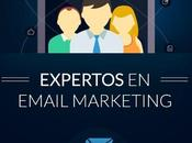 Email marketing: Ventajas, impacto principales plataformas