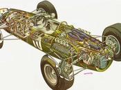 P-261 P-61 Mark 1964 como Reina llegó Formula