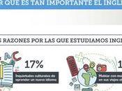 #Infografia sobre importancia inglés trabajo para españoles