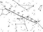 Acúaridas: estrellas fugaces mayo