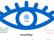 Prezi, cómo hacer presentaciones impacten lectores