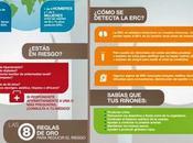 Enfermedad Renal Crónica#salud#enfermedad#infografía