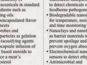 gran riesgo nanomateriales alimentos comes