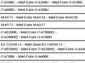 Intel prepara nuevos chips