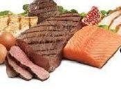 Todo sobre proteínas.