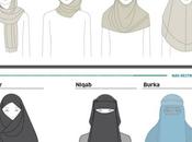 velo islámico. detrás ojos…