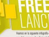 Freelance Negocios Online