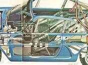 Alpine A110 1600S 1971 cómo Renault llegó cima Rally mundial