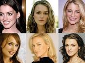 Posible elenco femenino dark knight rises