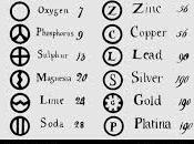 tabla periódica: breve introducción