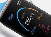 Nueva aplicación BBVA para Apple Watch